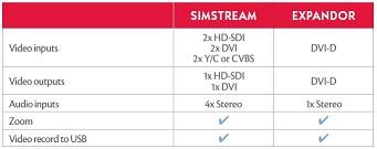 SimStream Table